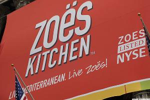 Zoe's Kitchen Can't Take the Heat