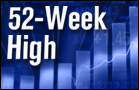 5 Stocks Reach 52-Week Highs: QCOM, CBS, LVS, VRSN, EP