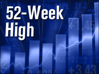 2 Stocks Hit 52-Week Highs: VRSN, WOLF