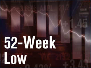 3 Stocks Sink to 52-Week Lows