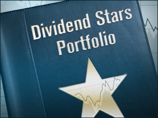 Dividend Stocks Lag as Investors Load Up on Risk