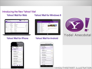 How Do You Like the New Yahoo! Mail?: Poll