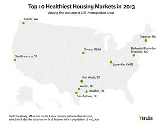 Where to Buy -- and Not to Buy -- a House in 2013