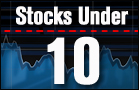 4 Stocks Under $10 Showing Strength in a Weak Market